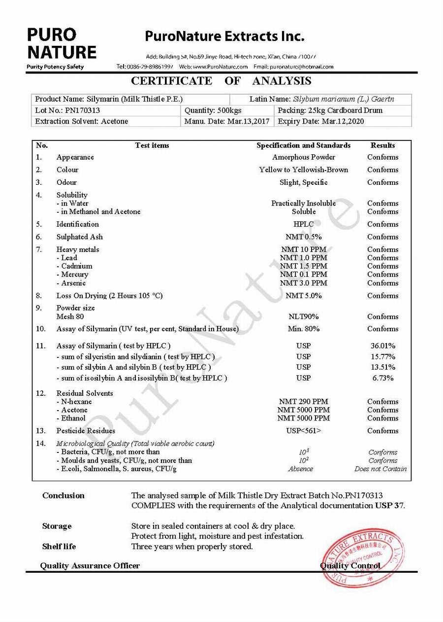 Silymarin-COA-USP-standard-PN190313
